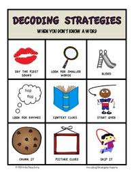 Decoding Strategies Posters Chart And Notebook Entry