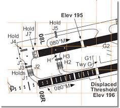 Airport Diagrams Vatsim Net
