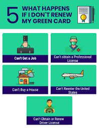 replace renew a green card