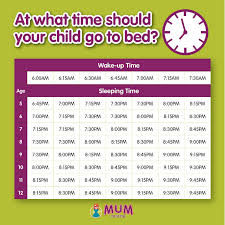 Sleep Charts How Much Sleep Do Your Kids Need Mum Central
