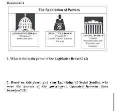 Three Branches Of Government Chart Solved Document 4 The Separation Of Powers Liitti Legisla