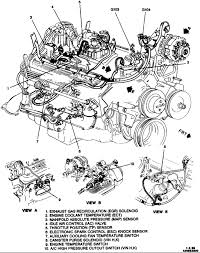 95 s10 engine diagram simple wiring diagram 1995 s10 engine diagram wiring diagrams best 1995 chevy s10 engine diagram 1995 chevy blazer engine
