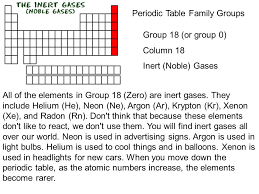 Group 18 Periodic Table Family Groups Enticing - knowthatplace