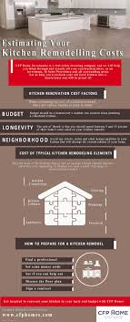 Estimating Your Kitchen Remodelling Costs With Cfp Homes Cfp Home