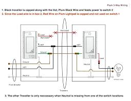 dol starter panel wiring diagram awesome single phase dol starter 2001 expedition fuse panel diagram dol panel diagram