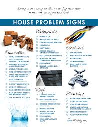 looking to buy a house. Unique House Problems To Look For When Buying A House Checklist Throughout Looking To Buy A House