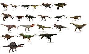 Dinosaur Sizes Comparison Chart Size Comparison Of Dinosaurs Carnivorous Theropods Steemit