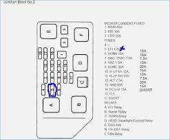 2005 toyota matrix fuse box diagram luxury toyota camry 2003 fuse 2010 toyota matrix fuse box diagram 2005 toyota matrix fuse box diagram luxury toyota camry 2003 fuse box diagram free wiring diagrams