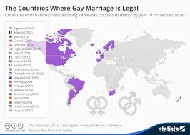 Legality of gay marriages