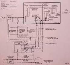 older gas furnace wiring diagram wiring diagram chocaraze Natural Gas Furnace Wiring Diagram older gas furnace wiring diagram to label throughout oil miller on older gas furnace wiring diagram