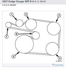 dodge 4 7l magnum engine diagram • descargar com 2005 dodge charger engine diagram wiring diagrams konsult