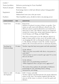 Pe Lesson Plan Lesson Plan Examples Physical Education Lesson Plan