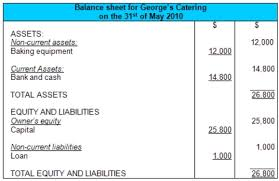 balance sheet and income statement template balance sheet example and format