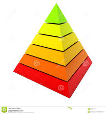 color pyramid diagram royalty free stock photography   image    color pyramid diagram