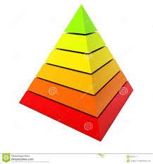 color pyramid diagram royalty free stock photography   image    color pyramid diagram