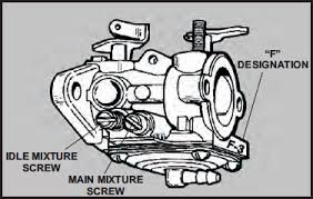 Tecumseh Carburetor Diagram,Tecumseh Carb Diagram   Tecumseh ...