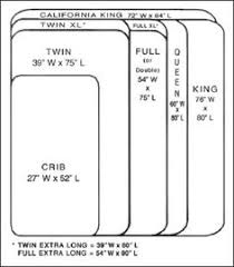 Standard Bed Sizes Chart: King, Queen, Twin, Crib and