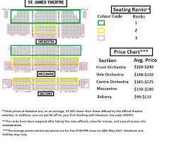 St James Theater Seating Chart St James Theater Seating Chart Present Laughter Guide