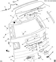 2010 chevy traverse fuse box on 2010 images free download wiring 2010 Chevy Truck Fuse Box Diagram 2010 chevy traverse fuse box 12 2009 chevy cobalt fuse box diagram 2010 chevy traverse roof rack 2010 chevy silverado 1500 fuse box diagram