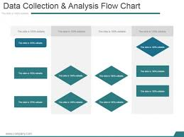 Flow Chart Slide Data Collection And Analysis Flow Chart Template 2 Ppt