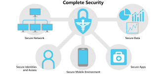 how cyber security works cybersecurity in health solutions