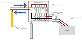 2 pole rcd wiring diagram 2 image wiring diagram 2 pole rcd wiring diagram wiring diagram on 2 pole rcd wiring diagram