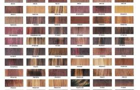 Light Mountain Henna Color Chart Makedes