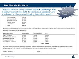 How To Plan For College Financial Aid Ppt Download