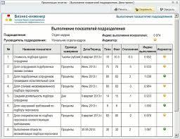Отчёт по практике отдел кадров Александровск Отчёт по практике отдел кадров