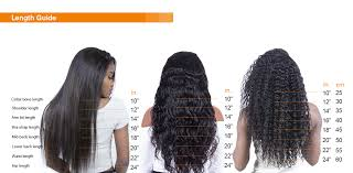 Hair Length Chart Bundles Human Hair Weave Length Chart Lajoshrich Com