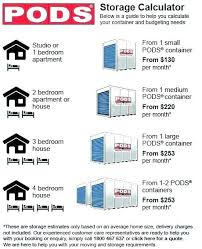 How Much Is A Storage Pod Pods Storage Cost Per Month How