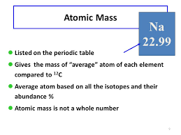 Calculating Atomic Mass - ppt video online download