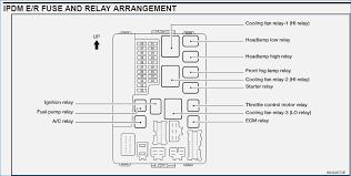 06 350z fuse box illustration of wiring diagram \u2022 350z 2004 fuse box diagram nissan altima 2005 fuse box 2005 nissan altima headlight fuse box rh hg4 co 2004 350z fuse location 2007 350z interior fuse box