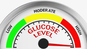 Sugar Tracking Prediction Even Healthy People Will Be Tracking Blood Sugar