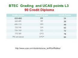 ucas tariff l grading system updated sep