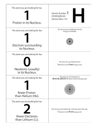 33 best Middle School Chemistry images on Pinterest | Chemistry ...