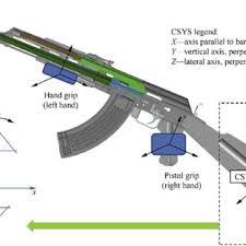 pistol grip diagrams wiring diagram structure gun grip diagram wiring diagram split pistol grip diagrams
