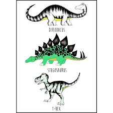 The Land Of Dinosaurs Name Chart
