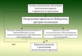 Реферат Грузовые перевозки распределение между видами транспорта  Грузовые перевозки распределение между видами транспорта грузопотоки и их характеристика качество транспортного обслуживания