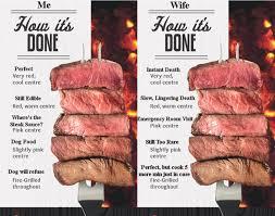 Accurate Steak Doneness Chart Steak