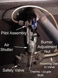 gas range diagnostic help gasrangestpilot1 jpg 149562 bytes