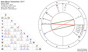 New Moon September 2017 Love Hurts Astrology King