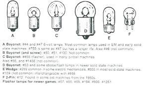 Automotive Miniature Bulb Chart Ge Automotive Light Nourishingadventures Co
