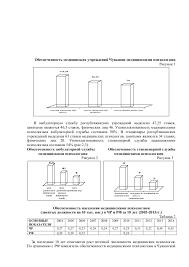 анализ мед психолог сл за г  13 Обеспеченность медицинских учреждений Чувашии медицинскими психологами