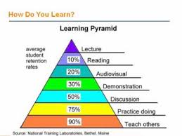 developing good study habits webcoach developing good study habits webcoach