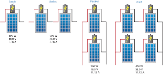 how solar works if both series and parallel will work series is preferred because line losses will be less and parallel connections can be expensive terminology