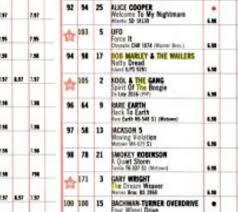 Billboard Charts April 1975 Bob Marley And The Wailers Discography Simplified Albums