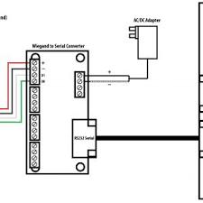 wiring diagram electric door strike new genie garage door opener dsc keypad wiring diagram wiring diagram electric door strike new iei keypad wiring diagram jerrysmasterkeyforyouand
