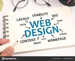 Web Design Internet Business Technology Motivational