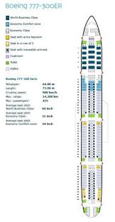 klm royal dutch airlines boeing 777 300er aircraft seating chart